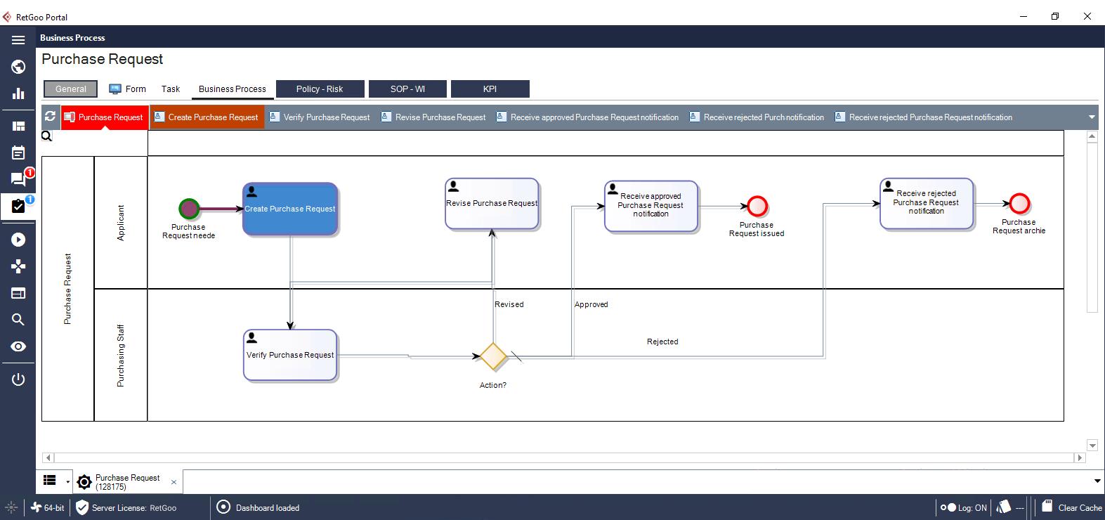 RetGoo Portal: Proses Bisnis