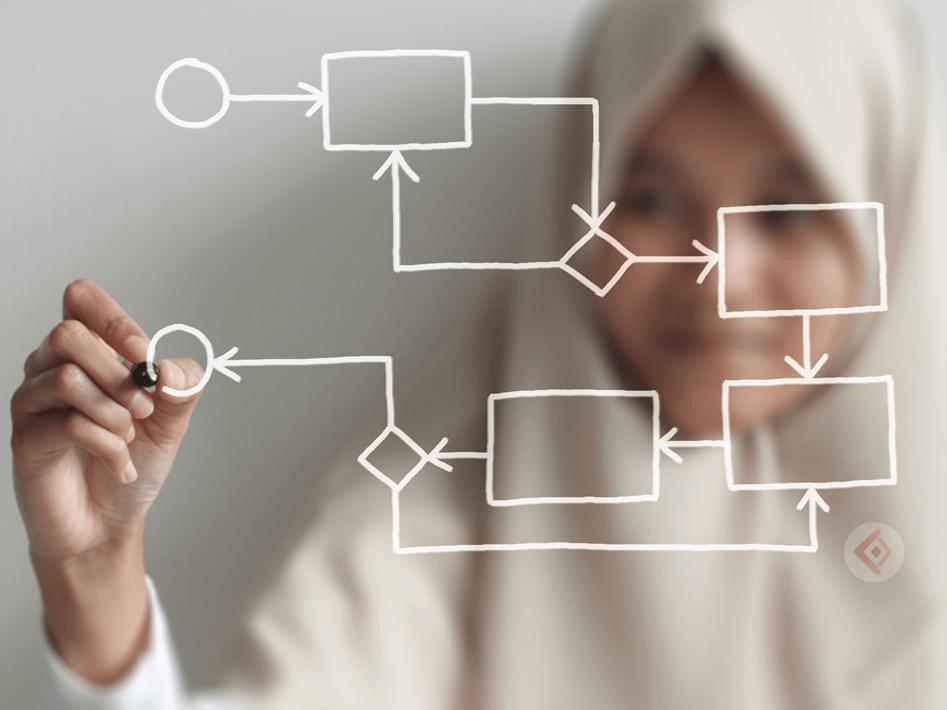 Seberapa Transparankah Proses Bisnis Perusahaan Anda?