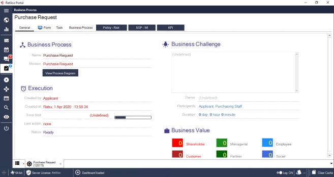 RetGoo Portal: Informasi Umum Proses Bisnis