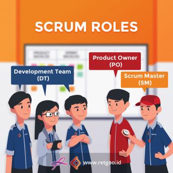 Ilustrasi Scrum Roles