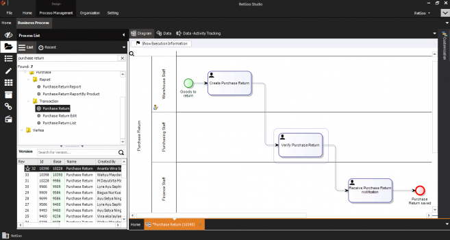 RetGoo Studio - BPMN 2.0 Visualisasi Diagram Proses Bisnis
